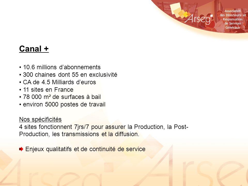 Association des Directeurs et Responsables de Services Généraux Canal + 10.6 millions dabonnements 300 chaines dont 55 en exclusivité CA de 4.5 Millia