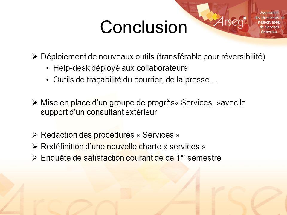 Association des Directeurs et Responsables de Services Généraux Conclusion Déploiement de nouveaux outils (transférable pour réversibilité) Help-desk