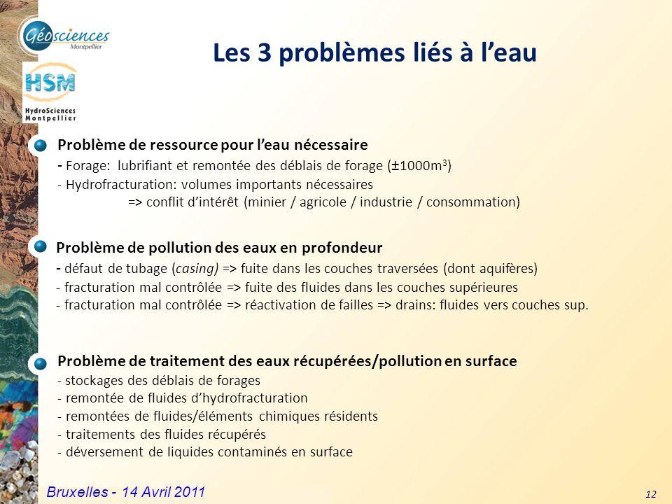 Communauté de Communes du Grand Pic Saint Loup – 3 mars 2011 12 Les 3 problèmes liés à leau Problème de ressource pour leau nécessaire - Forage: lubri