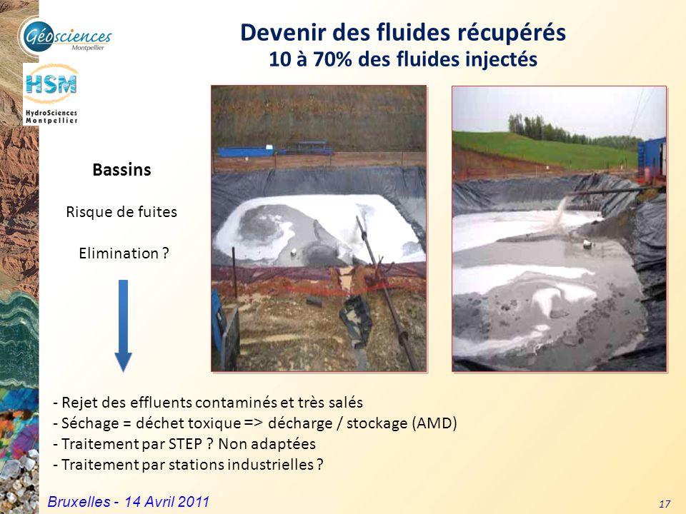 Communauté de Communes du Grand Pic Saint Loup – 3 mars 2011 17 Bassins Risque de fuites Elimination ? - Rejet des effluents contaminés et très salés