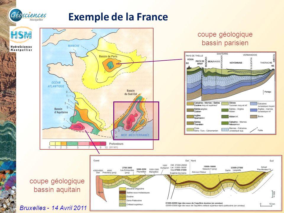 Communauté de Communes du Grand Pic Saint Loup – 3 mars 2011 18 Exemple de la France coupe géologique bassin aquitain coupe géologique bassin parisien