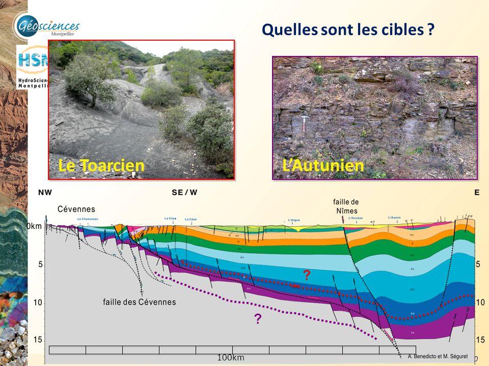 Communauté de Communes du Grand Pic Saint Loup – 3 mars 2011 20 100km Le ToarcienLAutunien ? ? Quelles sont les cibles ?