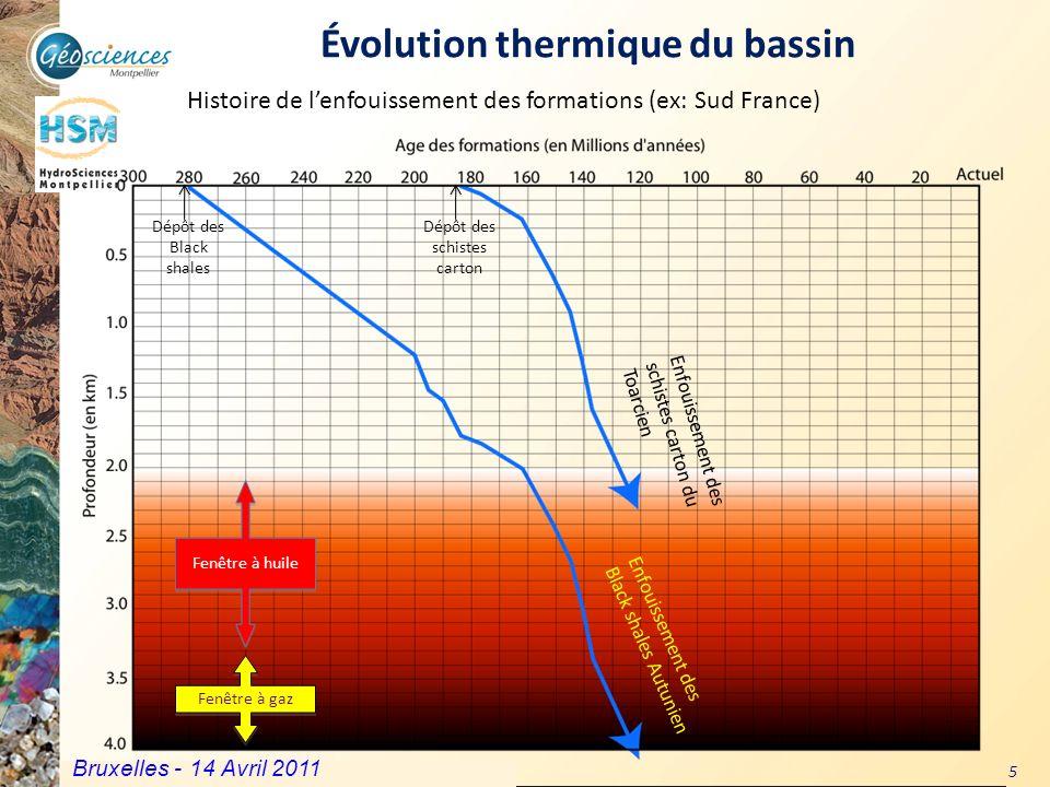 Communauté de Communes du Grand Pic Saint Loup – 3 mars 2011 5 Évolution thermique du bassin Enfouissement des schistes carton du Toarcien Enfouisseme