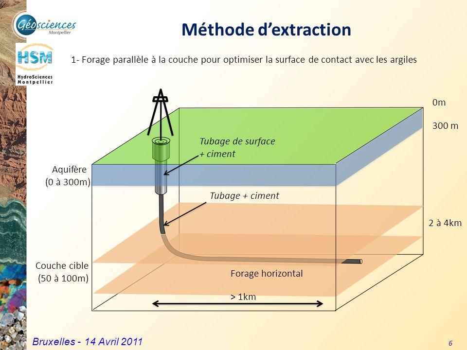 Communauté de Communes du Grand Pic Saint Loup – 3 mars 2011 6 Méthode dextraction Couche cible (50 à 100m) Forage horizontal Aquifère (0 à 300m) 0m 3