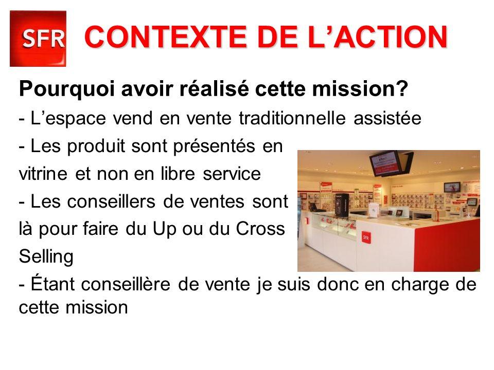 CONTEXTE DE LACTION - Lespace vend en vente traditionnelle assistée - Les produit sont présentés en vitrine et non en libre service - Les conseillers