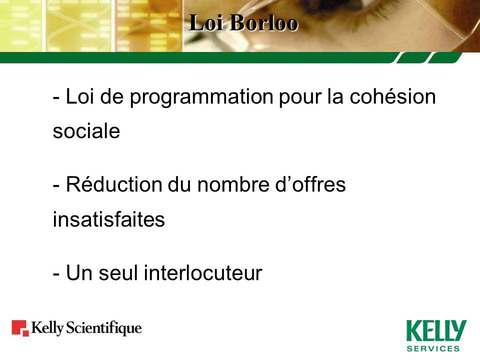 -- Loi de programmation pour la cohésion sociale -- Réduction du nombre doffres insatisfaites -- Un seul interlocuteur Loi Borloo