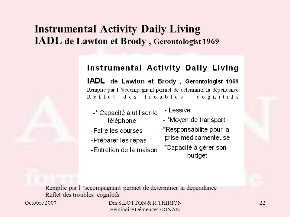 Octobre 2007Drs S.LOTTON & R.THIRION Séminaire Démences -DINAN 22 Instrumental Activity Daily Living IADL de Lawton et Brody, Gerontologist 1969 Rempl