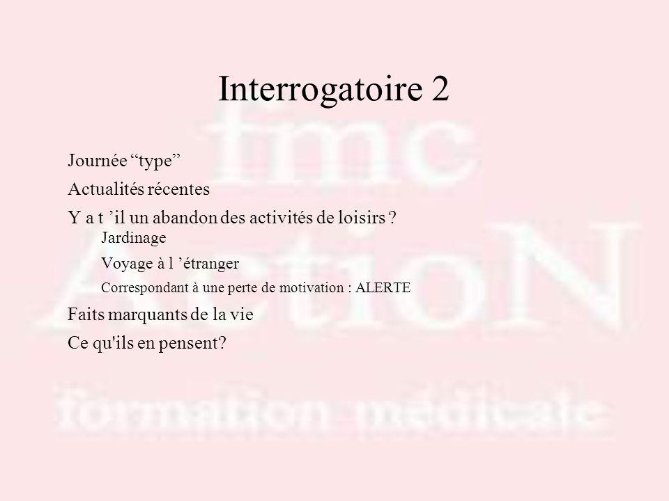 Interrogatoire 3 Contact social Anosognosie/plainte mnésique.
