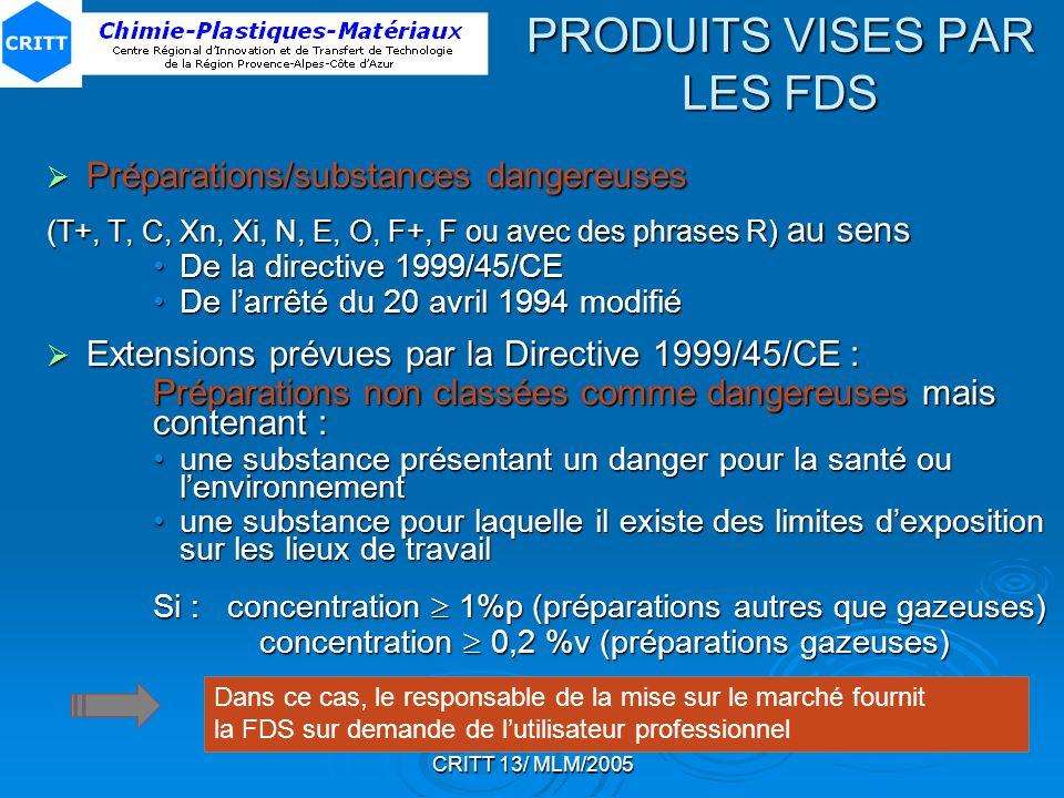 CRITT 13/ MLM/2005 PRODUITS VISES PAR LES FDS Préparations/substances dangereuses Préparations/substances dangereuses (T+, T, C, Xn, Xi, N, E, O, F+,