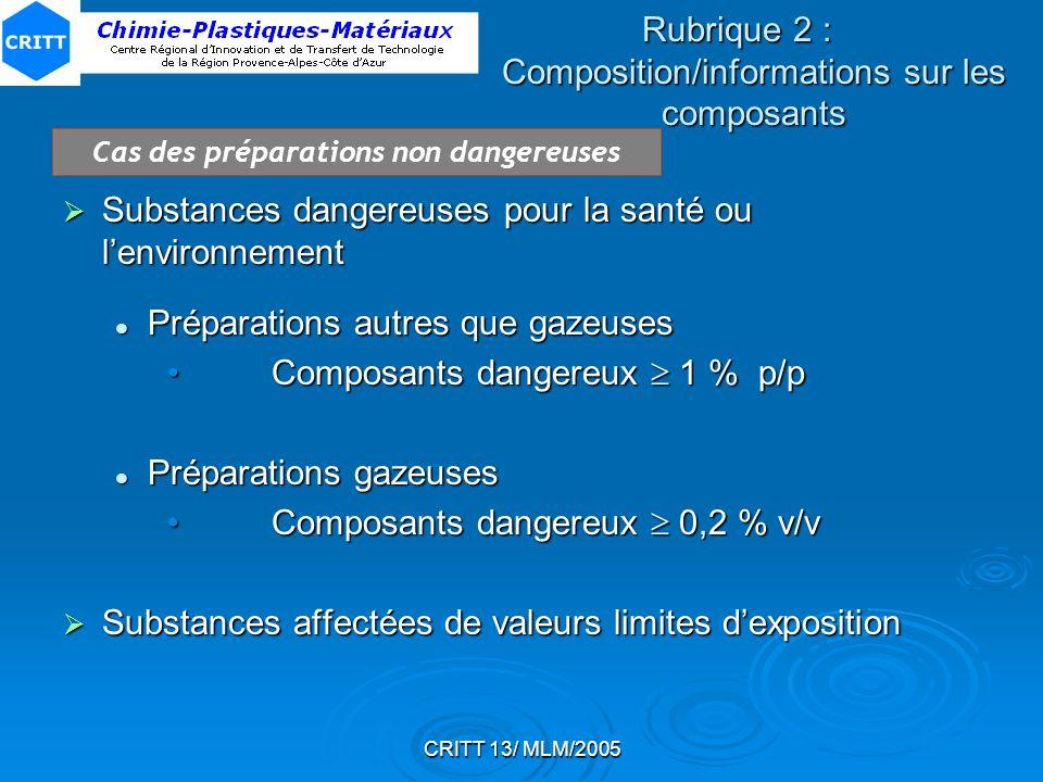 CRITT 13/ MLM/2005 Rubrique 2 : Composition/informations sur les composants Cas des préparations non dangereuses Substances dangereuses pour la santé