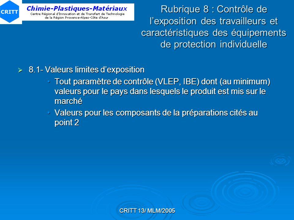 CRITT 13/ MLM/2005 Rubrique 8 : Contrôle de lexposition des travailleurs et caractéristiques des équipements de protection individuelle 8.1- Valeurs l