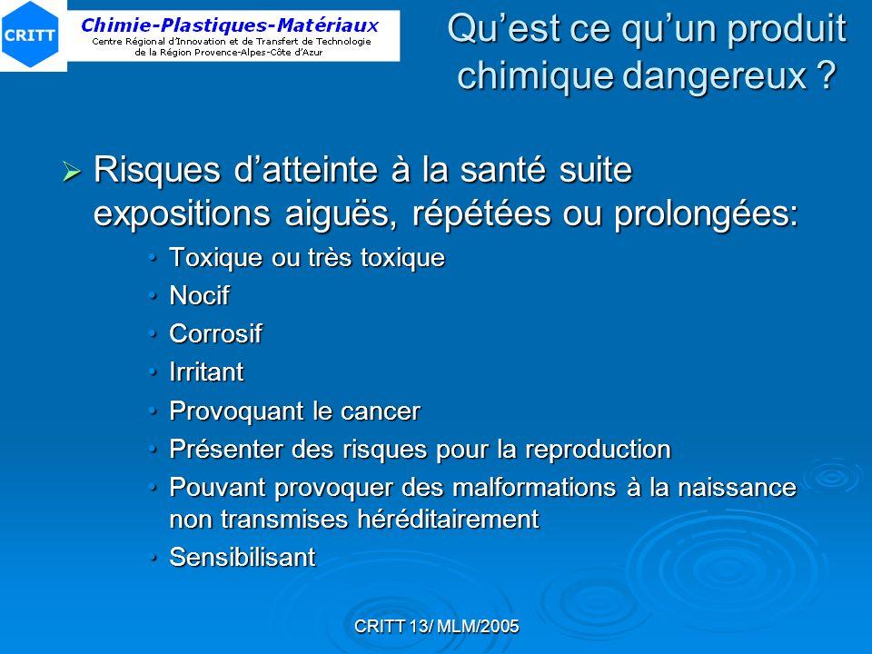 CRITT 13/ MLM/2005 Risques dincendie et dexplosion : Risques dincendie et dexplosion : ExplosifExplosif OxydantOxydant Extrêmement inflammableExtrêmement inflammable Facilement inflammableFacilement inflammable Risques pour lenvironnement : Risques pour lenvironnement : Toxiques pour les organismes vivantsToxiques pour les organismes vivants Persistante dans lenvironnementPersistante dans lenvironnement bioaccumulationbioaccumulation Quest ce quun produit chimique dangereux ?