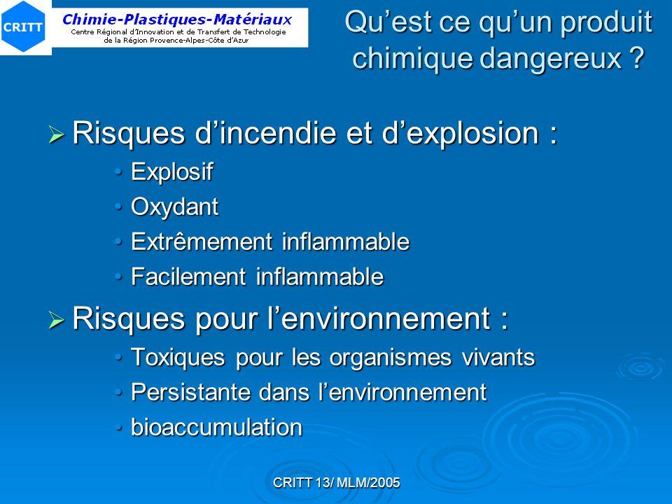 CRITT 13/ MLM/2005 Rubrique 2 : Composition/informations sur les composants Substances dangereuses pour la santé ou lenvironnement lorsque* : * Sauf si limites inférieures à lannexe I de la directive Substances ou à lannexe V de la directive Préparations (Xn R 42, Xi R 43 0,1 %) Substances affectées de valeurs limites dexposition Catégorie de danger des substances Préparations gazeuses (% vol/vol) Autre préparations (% poids/poids) T+, T, carc., mut.