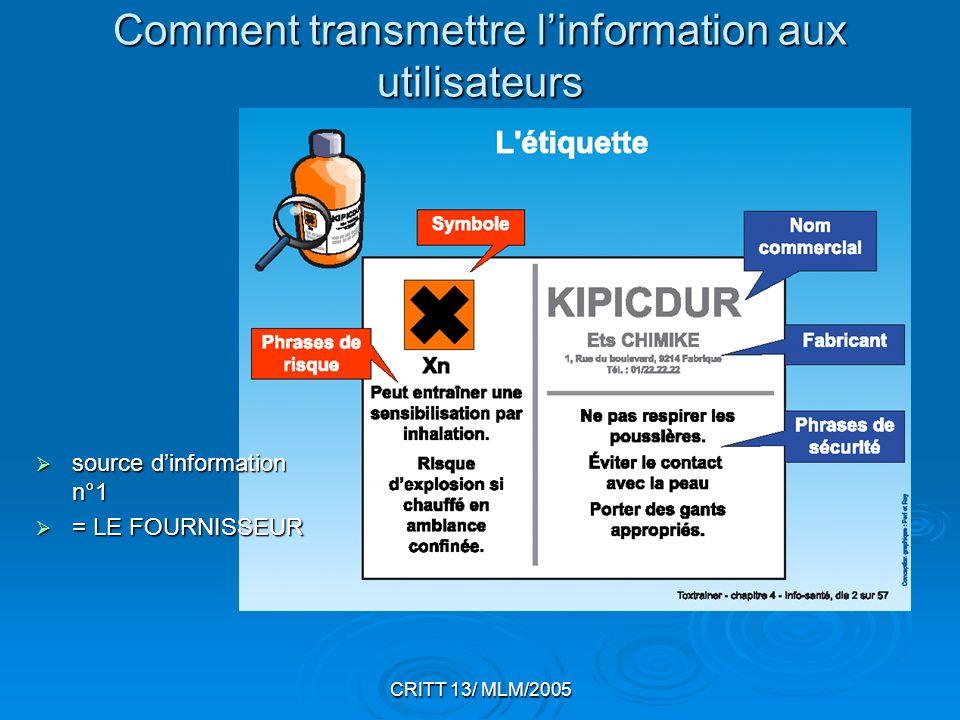 CRITT 13/ MLM/2005 Comment transmettre linformation aux utilisateurs .