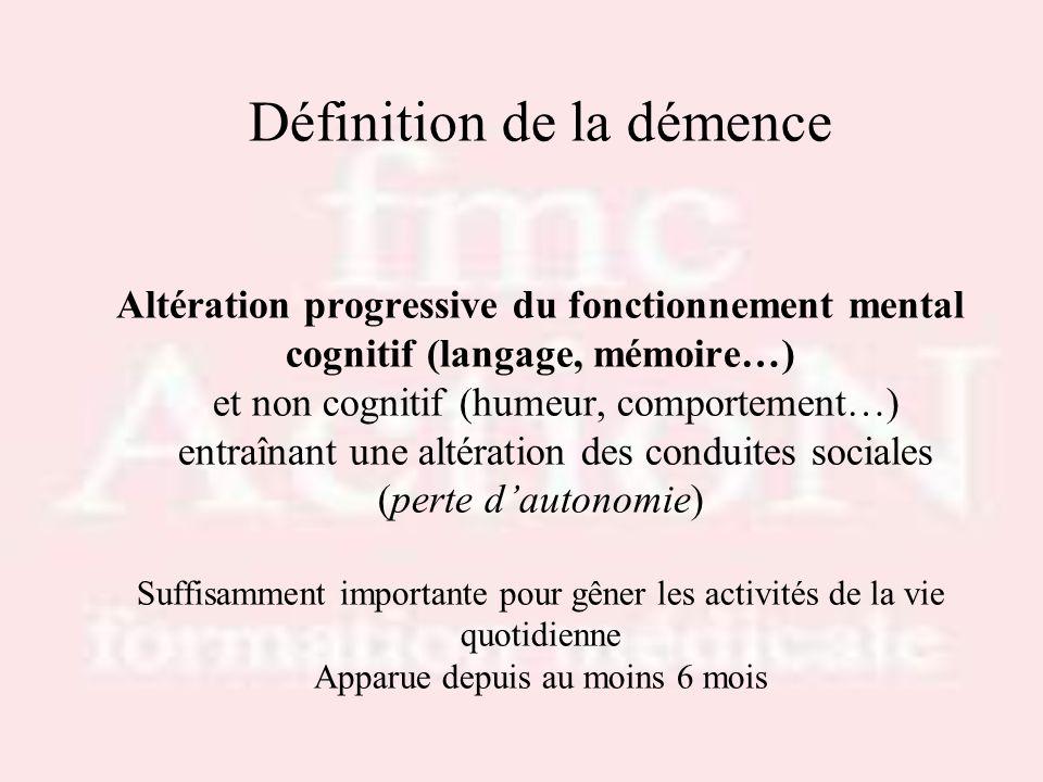 Les troubles mnésiques La perte de mémoire est le signe spécifique de la maladie dAlzheimer Latteinte porte dabord sur la mémoire des faits récents Altération de la capacité à apprendre des informations nouvelles ou à se rappeler les informations apprises antérieurement