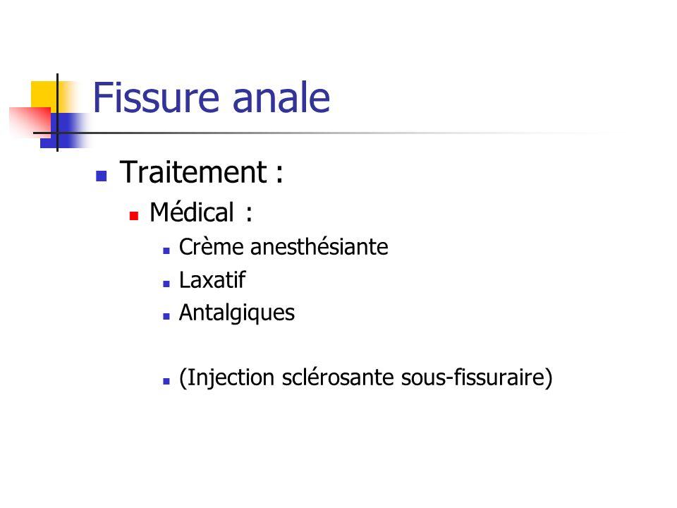 Fissure anale Traitement : Médical : Crème anesthésiante Laxatif Antalgiques (Injection sclérosante sous-fissuraire)