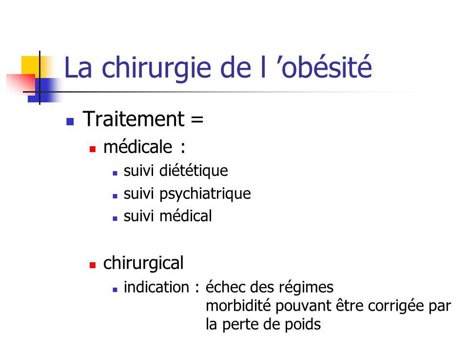 La chirurgie de l obésité Traitement = médicale : suivi diététique suivi psychiatrique suivi médical chirurgical indication : échec des régimes morbid