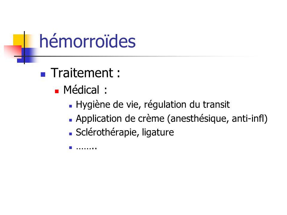 hémorroïdes Traitement chirurgical : Hémorroïdectomie (Mulligan – Morgan)