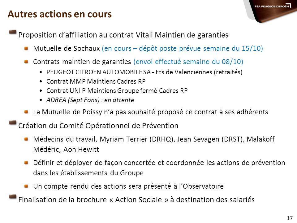 Autres actions en cours Proposition daffiliation au contrat Vitali Maintien de garanties Mutuelle de Sochaux (en cours – dépôt poste prévue semaine du