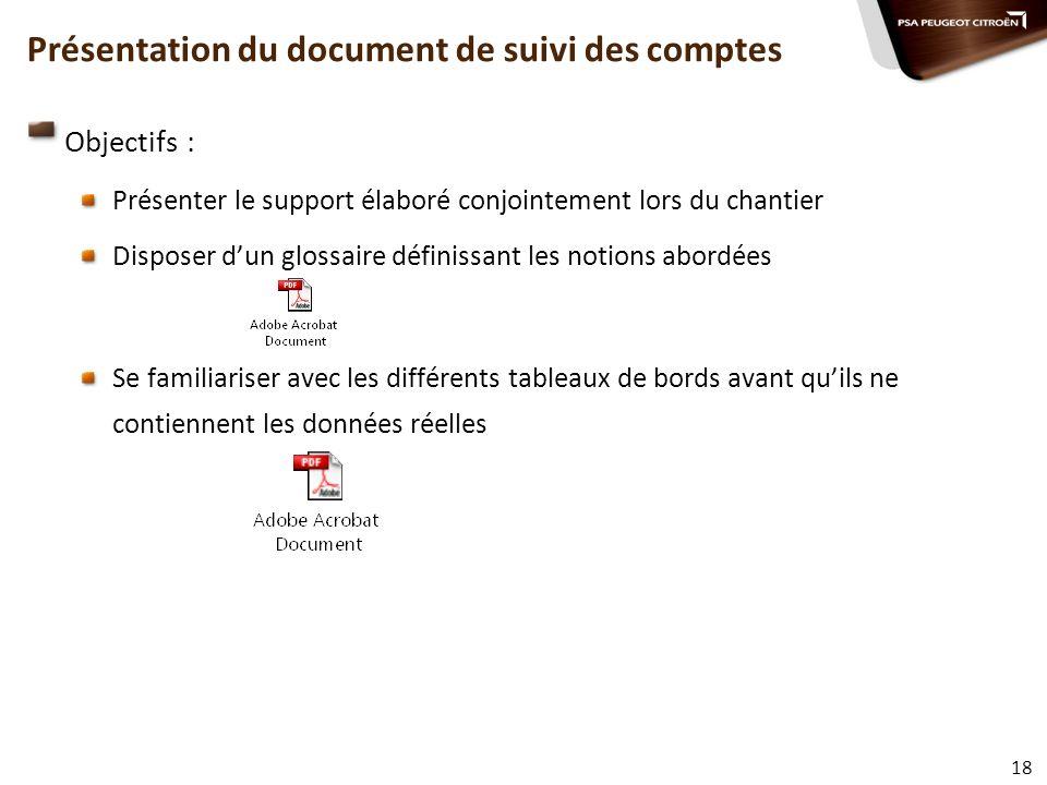 Présentation du document de suivi des comptes Objectifs : Présenter le support élaboré conjointement lors du chantier Disposer dun glossaire définissa