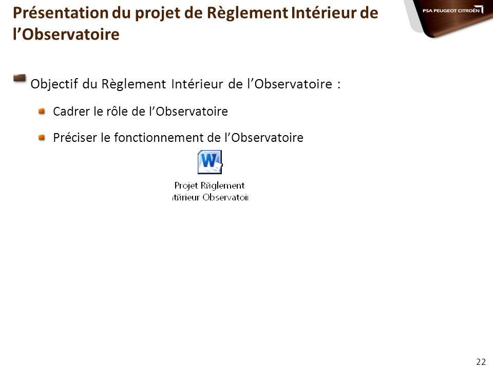 Présentation du projet de Règlement Intérieur de lObservatoire Objectif du Règlement Intérieur de lObservatoire : Cadrer le rôle de lObservatoire Préc