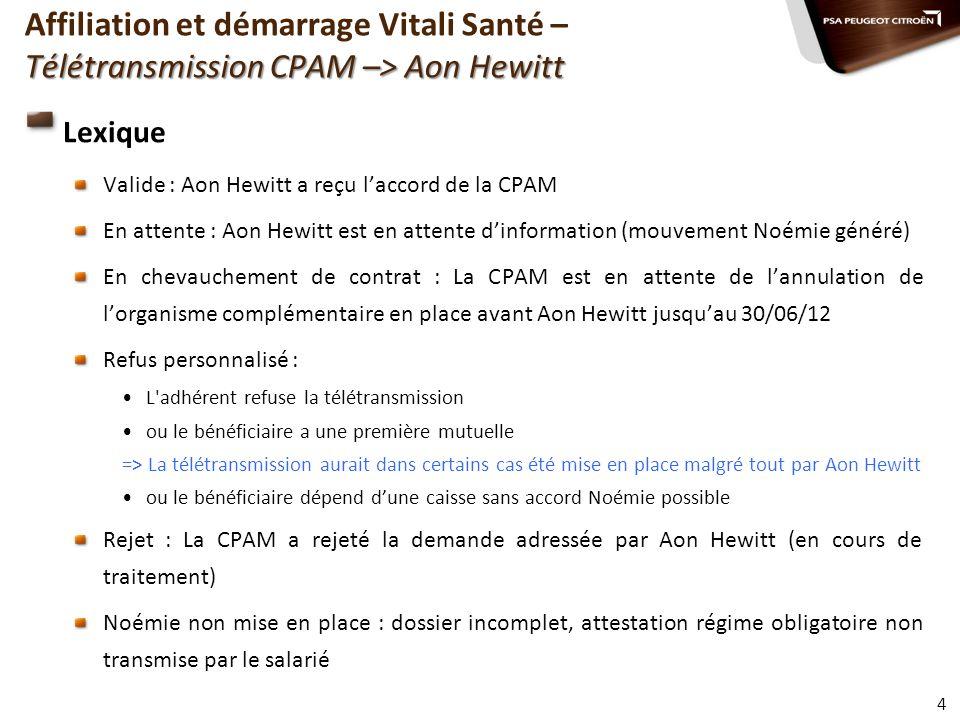Télétransmission CPAM –> Aon Hewitt Affiliation et démarrage Vitali Santé – Télétransmission CPAM –> Aon Hewitt Lexique Valide : Aon Hewitt a reçu lac