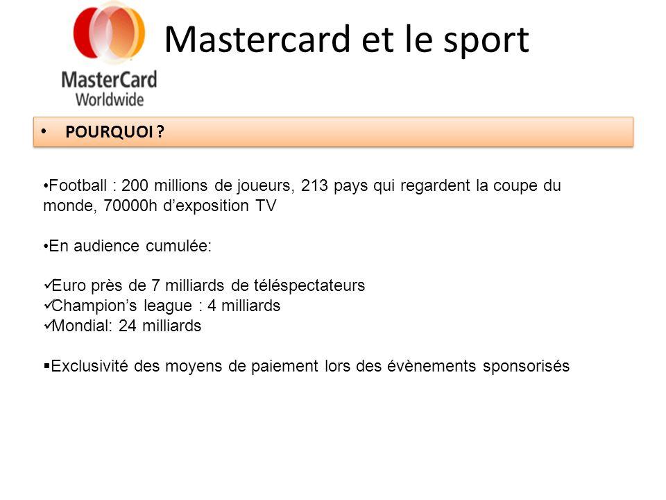 Mastercard et le sport POURQUOI ? Football : 200 millions de joueurs, 213 pays qui regardent la coupe du monde, 70000h dexposition TV En audience cumu