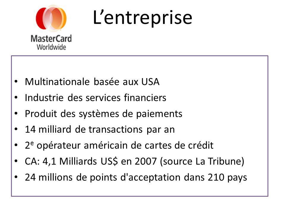 Lentreprise Multinationale basée aux USA Industrie des services financiers Produit des systèmes de paiements 14 milliard de transactions par an 2 e op