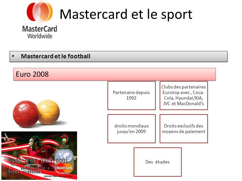 Mastercard et le sport Mastercard et le football Euro 2008 Partenaire depuis 1992 Clubs des partenaires Eurotop avec, Coca- Cola, Hyundai/KIA, JVC et