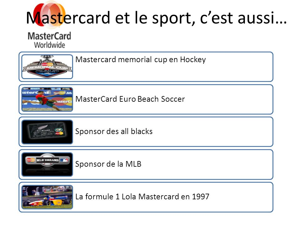 Mastercard et le sport, cest aussi… Mastercard memorial cup en Hockey MasterCard Euro Beach Soccer Sponsor des all blacks Sponsor de la MLB La formule