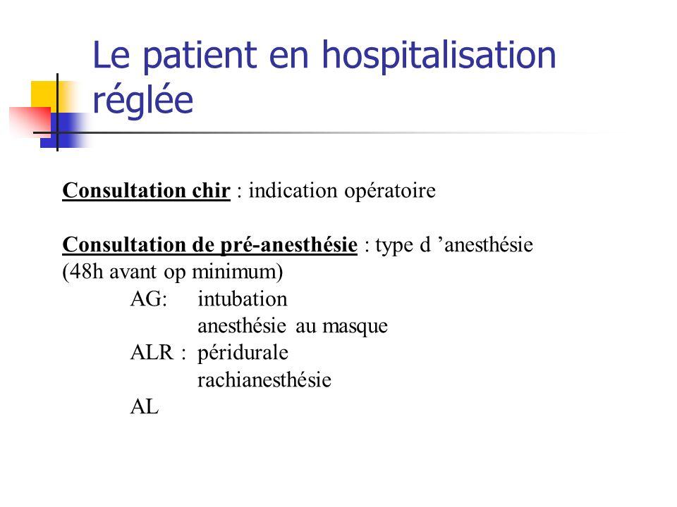 Le patient en hospitalisation réglée Consultation chir : indication opératoire Consultation de pré-anesthésie : type d anesthésie (48h avant op minimu