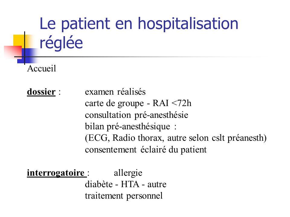 Le patient en hospitalisation réglée Accueil dossier :examen réalisés carte de groupe - RAI <72h consultation pré-anesthésie bilan pré-anesthésique :