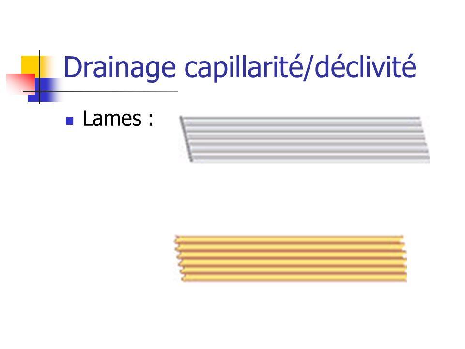 Drainage capillarité/déclivité Lames :
