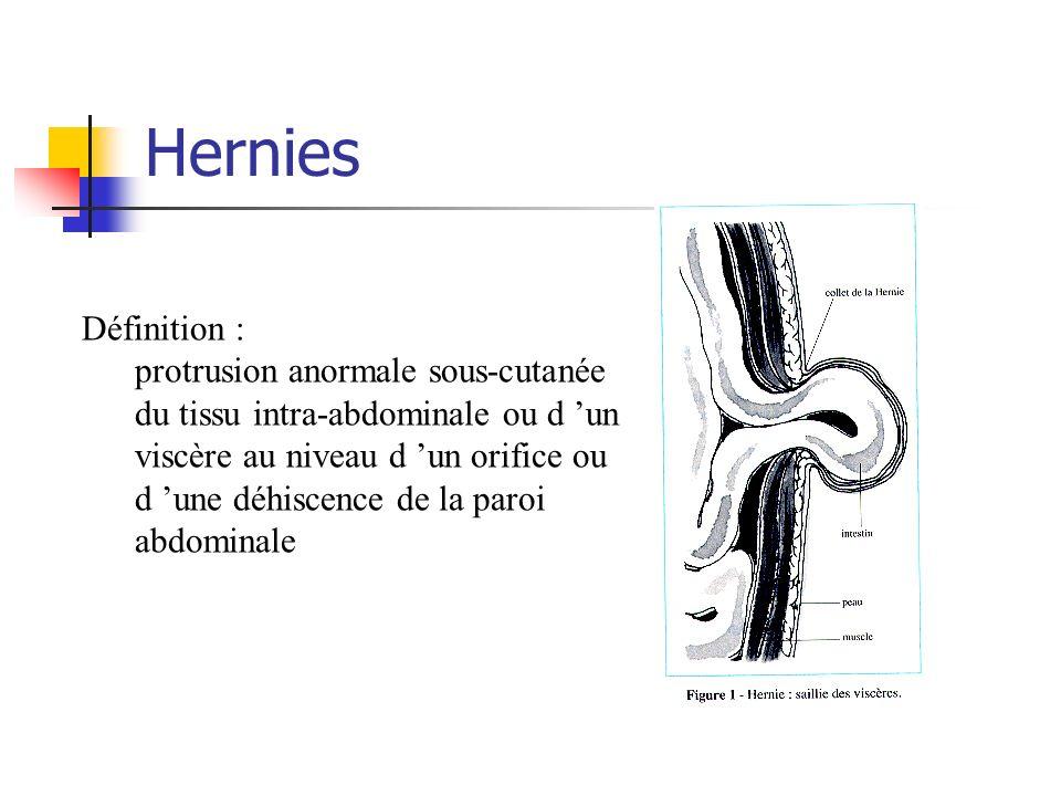 Hernies Définition : protrusion anormale sous-cutanée du tissu intra-abdominale ou d un viscère au niveau d un orifice ou d une déhiscence de la paroi