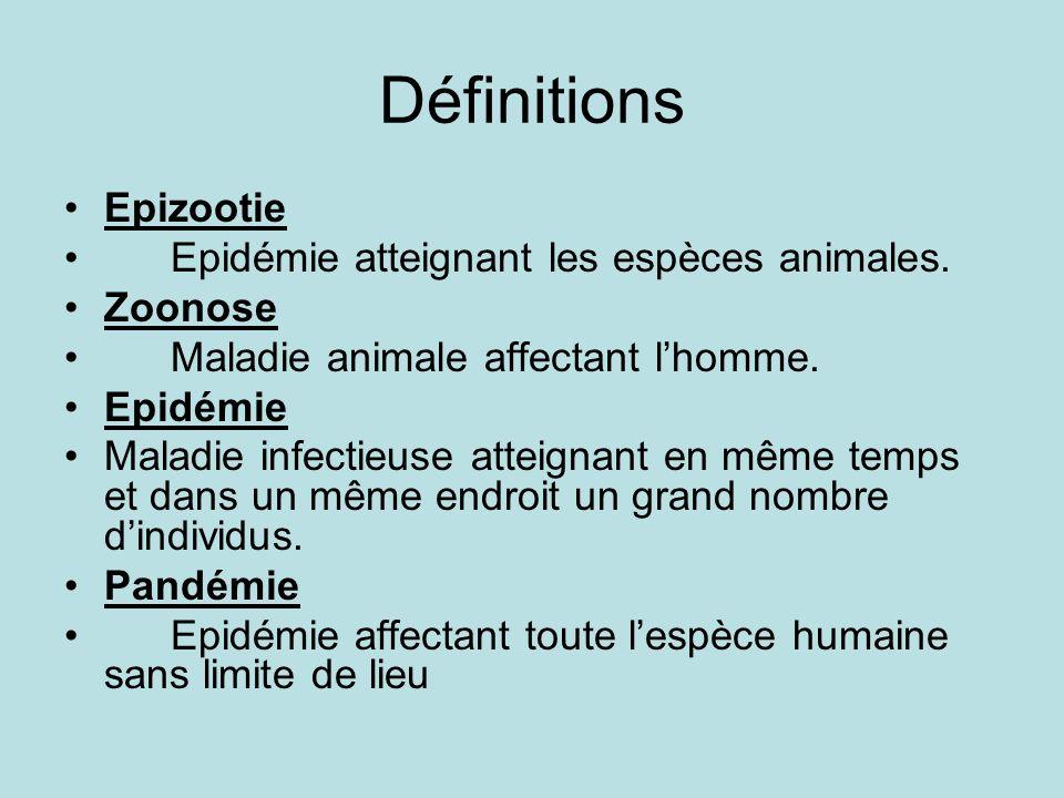 Définitions Epizootie Epidémie atteignant les espèces animales. Zoonose Maladie animale affectant lhomme. Epidémie Maladie infectieuse atteignant en m
