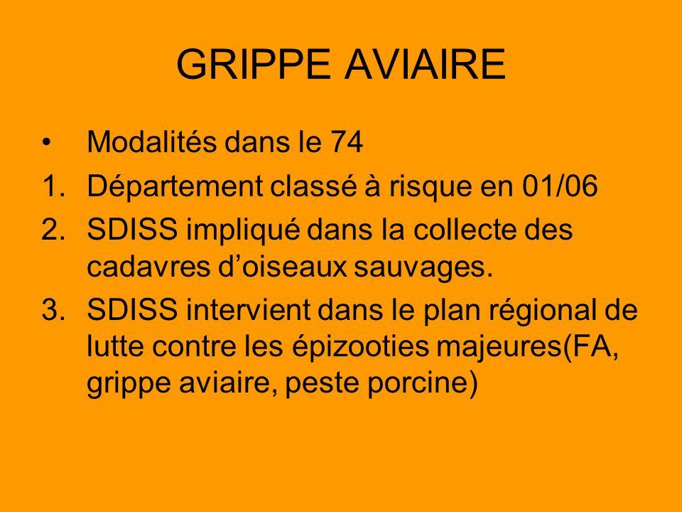 GRIPPE AVIAIRE Modalités dans le 74 1.Département classé à risque en 01/06 2.SDISS impliqué dans la collecte des cadavres doiseaux sauvages. 3.SDISS i
