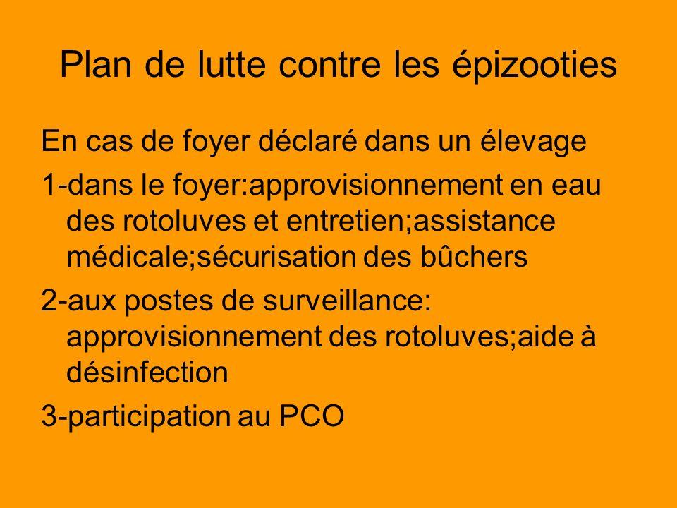 Plan de lutte contre les épizooties En cas de foyer déclaré dans un élevage 1-dans le foyer:approvisionnement en eau des rotoluves et entretien;assist