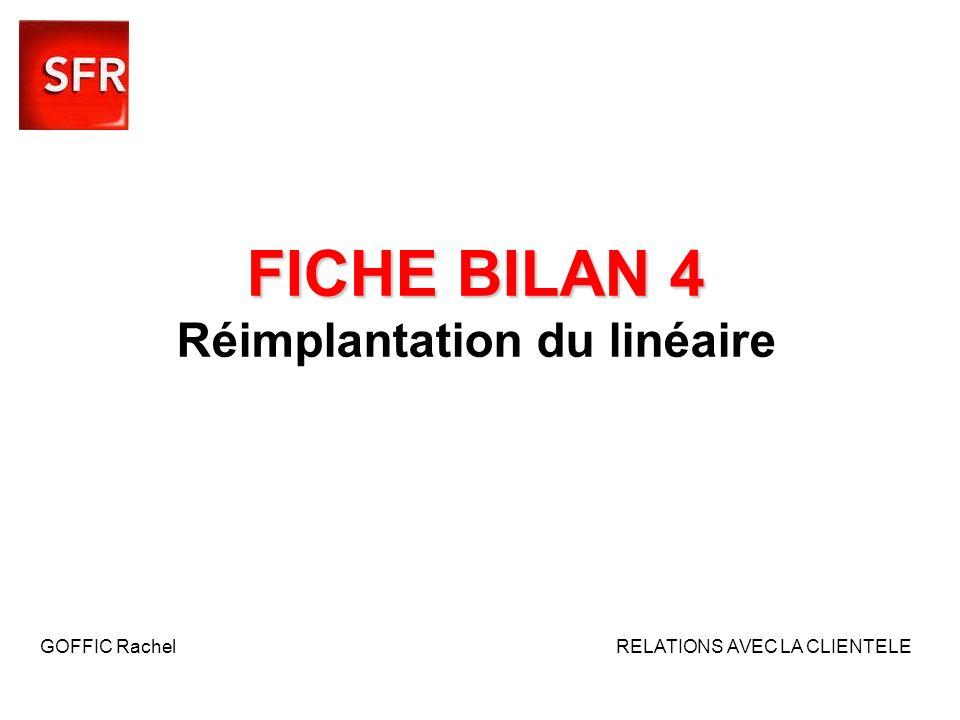 FICHE BILAN 4 FICHE BILAN 4 Réimplantation du linéaire GOFFIC Rachel RELATIONS AVEC LA CLIENTELE
