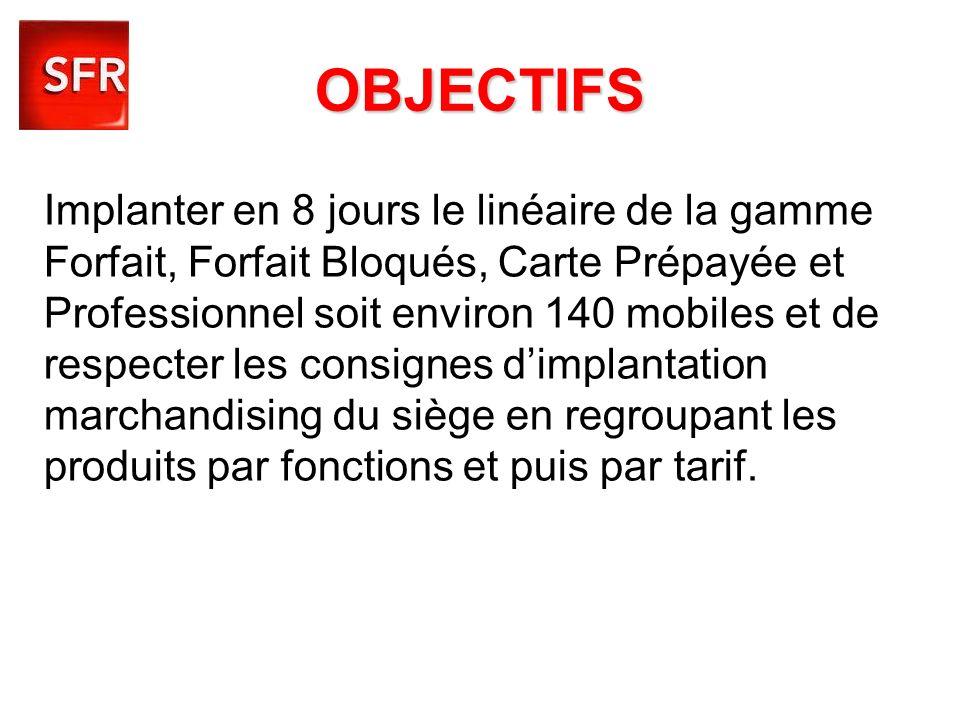 OBJECTIFS Implanter en 8 jours le linéaire de la gamme Forfait, Forfait Bloqués, Carte Prépayée et Professionnel soit environ 140 mobiles et de respec