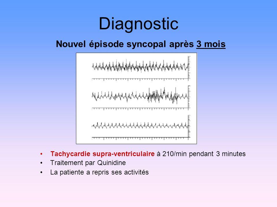 Nouvel épisode syncopal après 3 mois Diagnostic Tachycardie supra-ventriculaire à 210/min pendant 3 minutes Traitement par Quinidine La patiente a rep