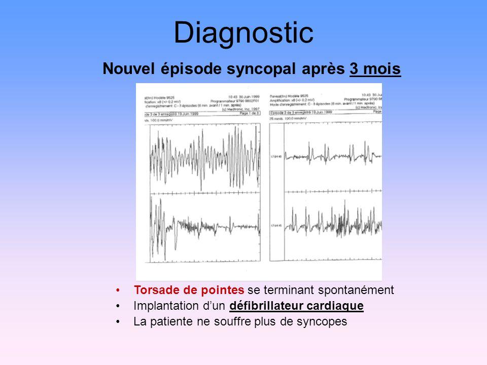 Diagnostic Nouvel épisode syncopal après 3 mois Torsade de pointes se terminant spontanément Implantation dun défibrillateur cardiaque La patiente ne souffre plus de syncopes