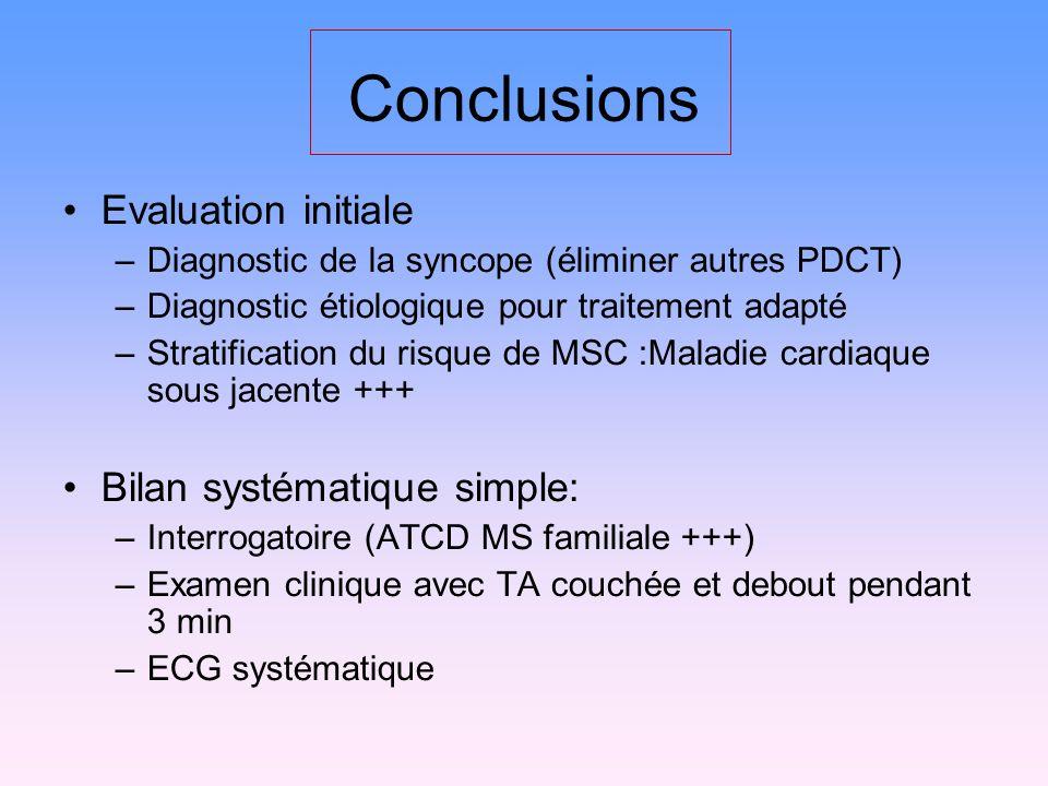 Conclusions Evaluation initiale –Diagnostic de la syncope (éliminer autres PDCT) –Diagnostic étiologique pour traitement adapté –Stratification du ris