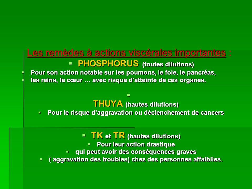 Des médicaments homéopathiques à NE PAS CONSEILLER Les médicaments de suppuration : Les médicaments de suppuration : SULFUR (toutes dilutions) Il a un