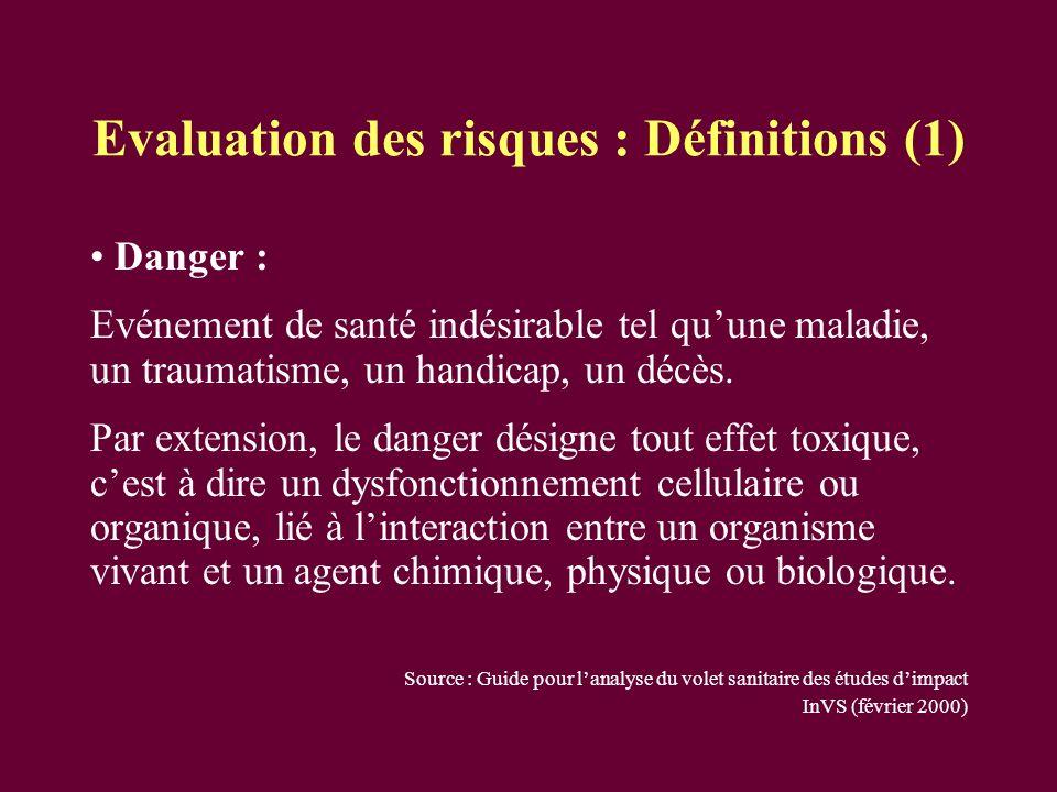 Evaluation des risques : Définitions (1) Danger : Evénement de santé indésirable tel quune maladie, un traumatisme, un handicap, un décès. Par extensi