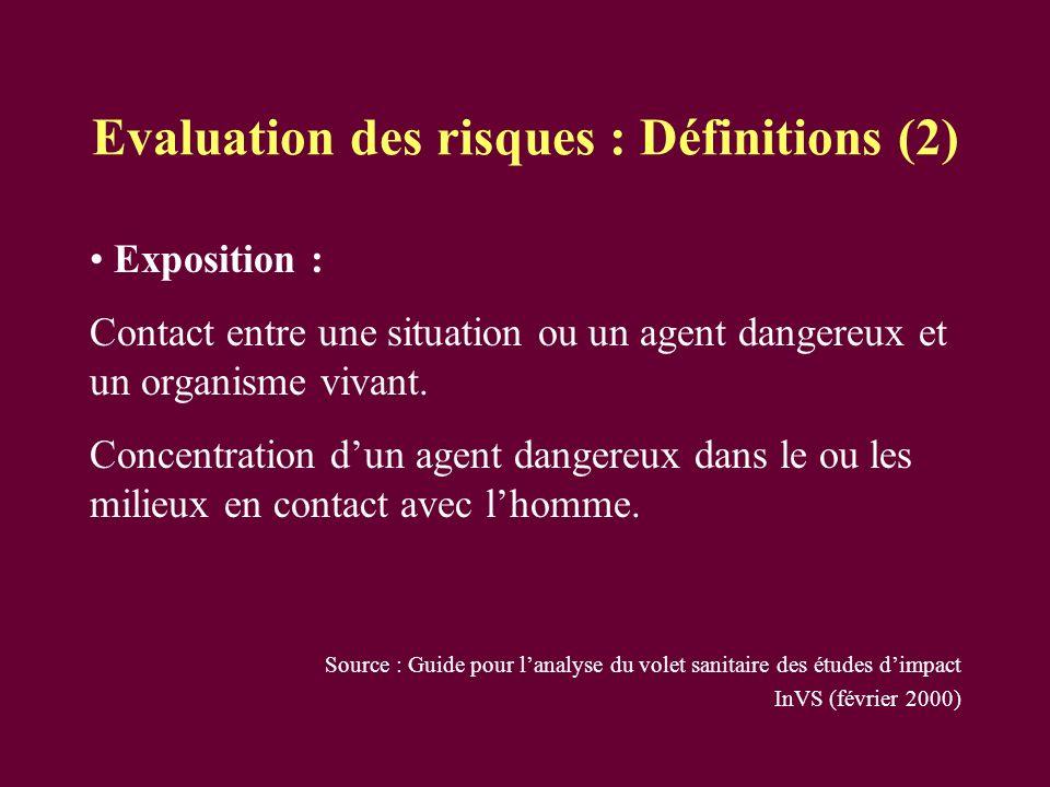 Evaluation des risques : Définitions (2) Exposition : Contact entre une situation ou un agent dangereux et un organisme vivant. Concentration dun agen