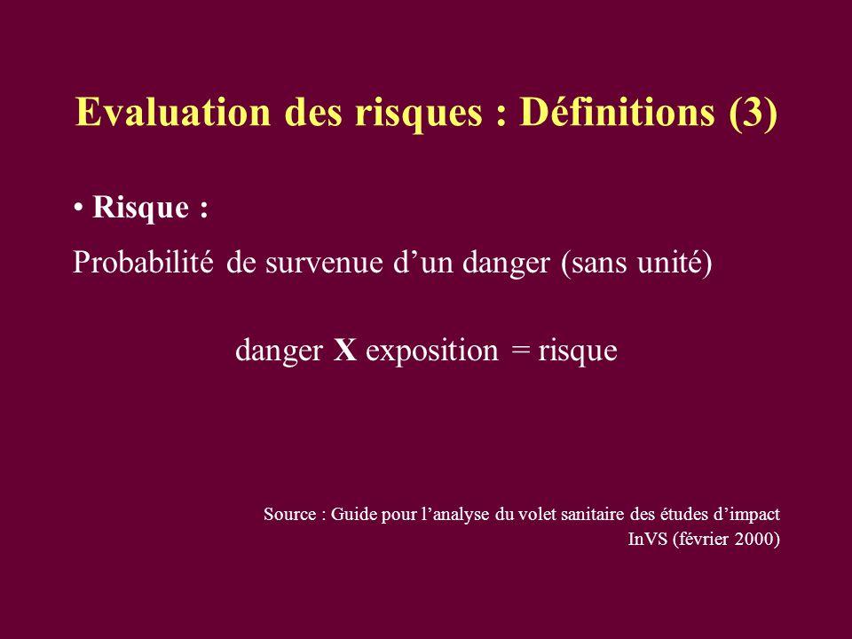 Evaluation des risques : Définitions (3) Risque : Probabilité de survenue dun danger (sans unité) danger X exposition = risque Source : Guide pour lan