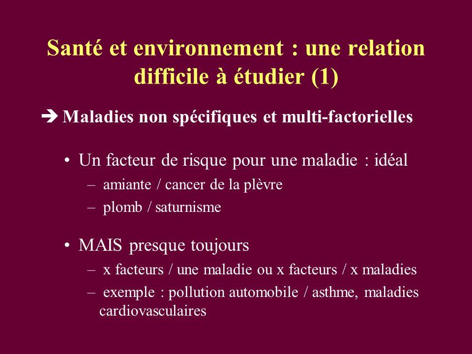 Santé et environnement : une relation difficile à étudier (1) Maladies non spécifiques et multi-factorielles Un facteur de risque pour une maladie : i