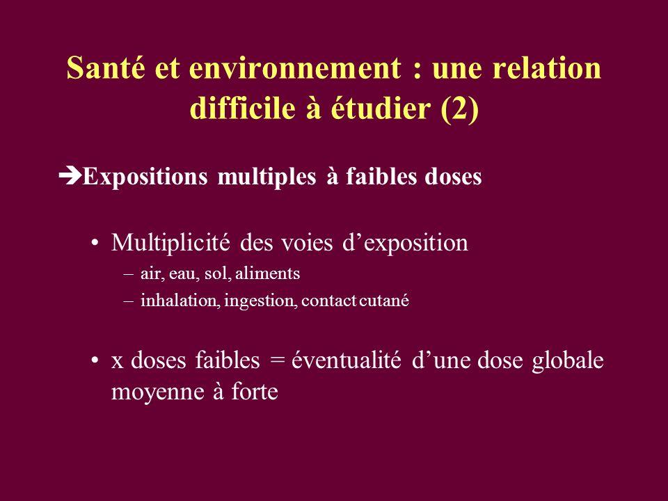 Santé et environnement : une relation difficile à étudier (2) Expositions multiples à faibles doses Multiplicité des voies dexposition –air, eau, sol,