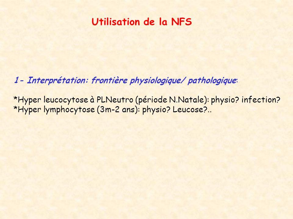 2- Aide au diagnostic: Modification du taux des GR: Polyglobulie (physiologique du Nné, souffrance ante natale, hypoxie,cardiopathies cyanogènes, Insuff.