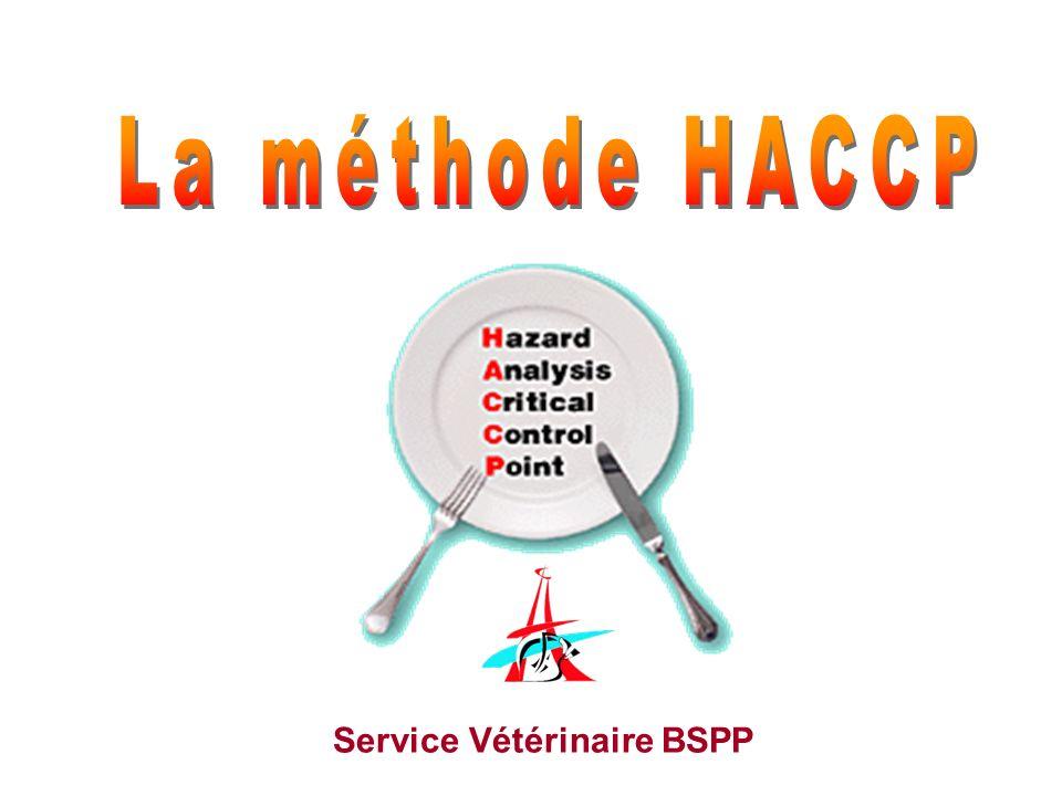 « Hazard Analysis Critical Control Point » Analyse poussée des dangers microbiologiques Mise en place de points de maîtrise « essentiels » Prophylaxie des maladies liées à laliment